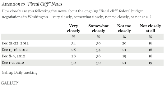 Fiscal_Cliff.png