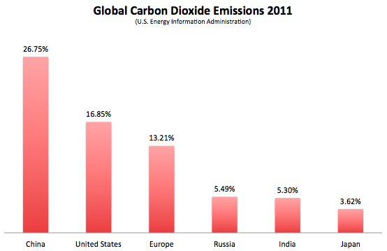 Global_CO2_Emissions.jpg