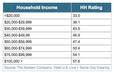 Household_Income.png