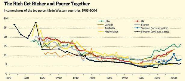 Inequality.jpg