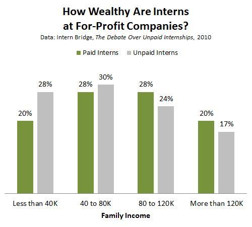 Intern_Bridge_For_Profit_Intern_Wealth.JPG