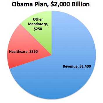 ObamaGraph2.png