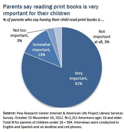 ParentsPrintBooks.jpg