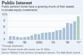 Pensions_Invest_in_Private_Equity.png