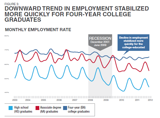 Pew_Economic_Mobility_Overall_Trends.PNG