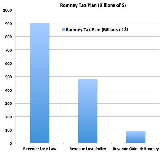 RomneyLoopholes2.png
