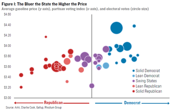 States_Gas_Voters.png