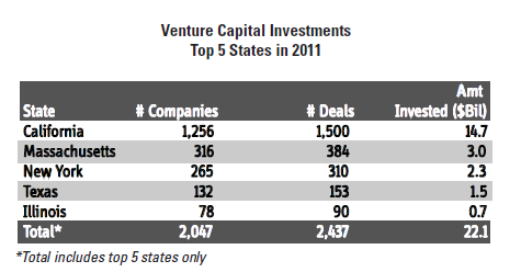Venture_Table_Small.PNG