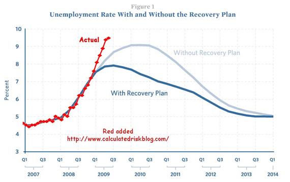 actualunemployment.png