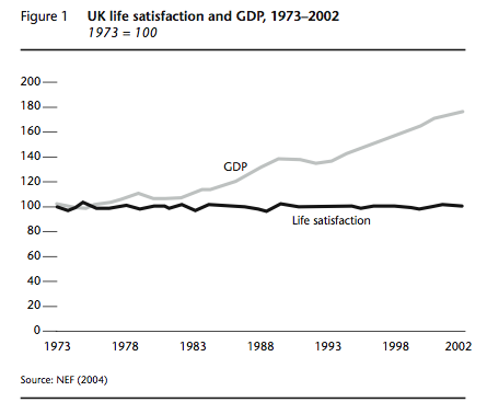 gdp and happiness.png