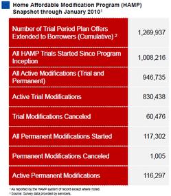 Jan HAMP chart.png