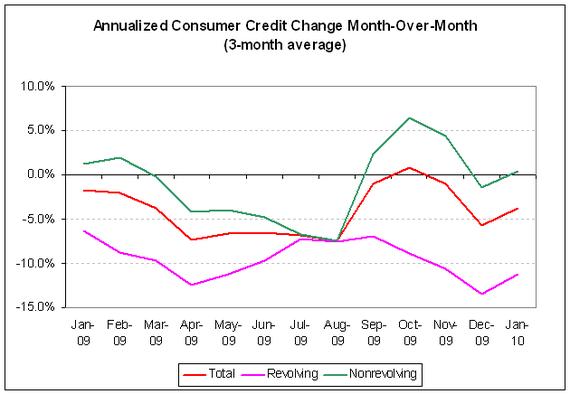 fed credit 10-01 - 2.PNG