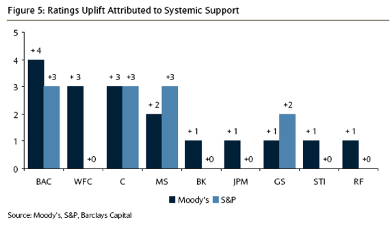 ft chart 2010-03-24.png