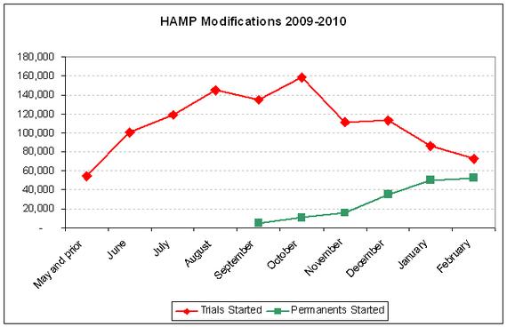 hamp mods 2010-02.PNG
