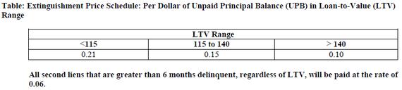 treasury 2010-03-29.PNG