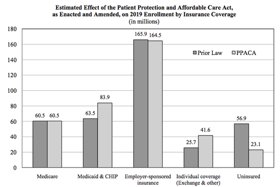 Effect of Health Care Reform.png
