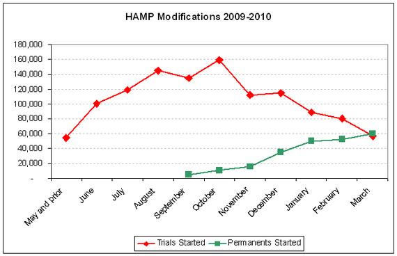 HAMP 2010-03 v3.PNG