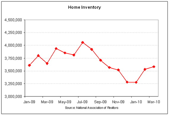 home inventory 2010-03.PNG