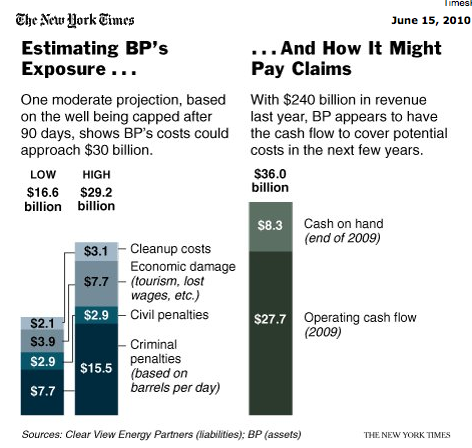 bp liability cashflow.png