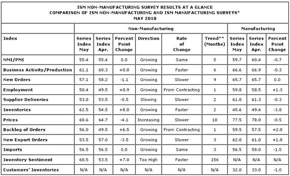 ism matrix services 2010-05.PNG