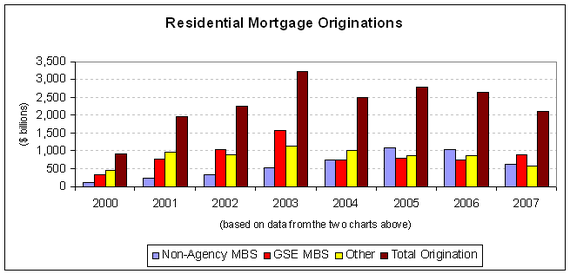 nominal mortgage issuance 2010-06.PNG