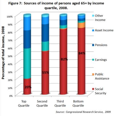 social security percent earnings.png