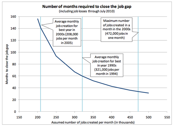 graph add jobs.png