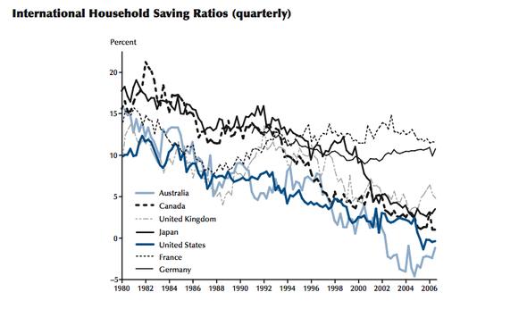 International savings country.png