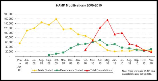 hamp 2010-11.png