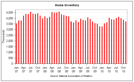 home inventory 2010-11 v2.png