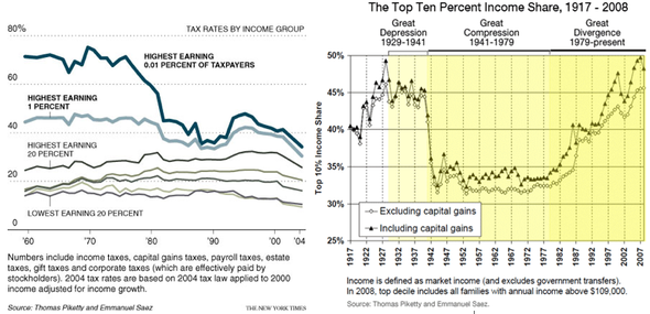 inequality post.png