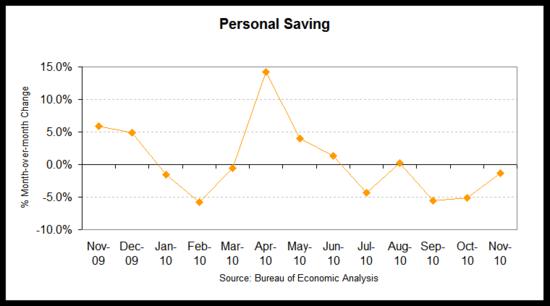 saving 2010-11.png