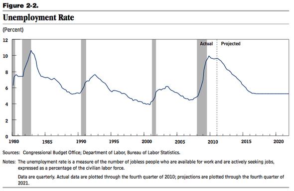 unemployment11.png
