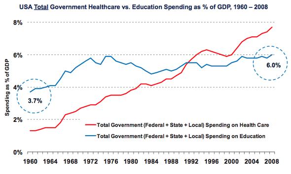 education v health.png
