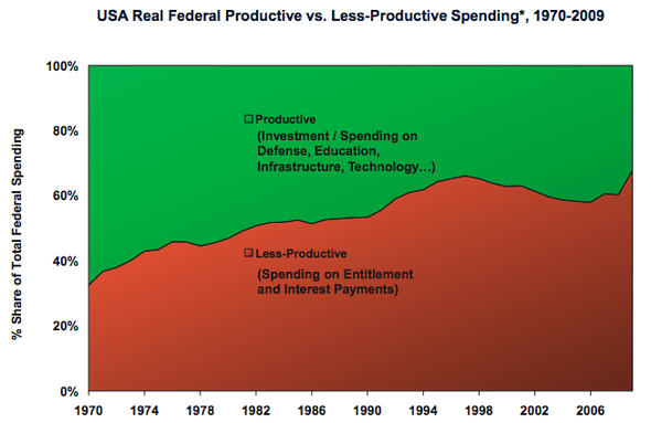 invest v care in us budget.png
