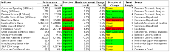 month in review 2011-01 v4.png