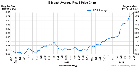 gasprice.png