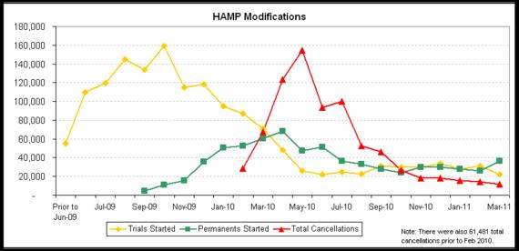 hamp 2011-03.png