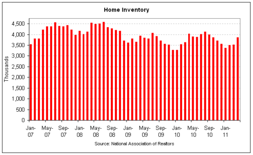 home inventory 2011-04.png