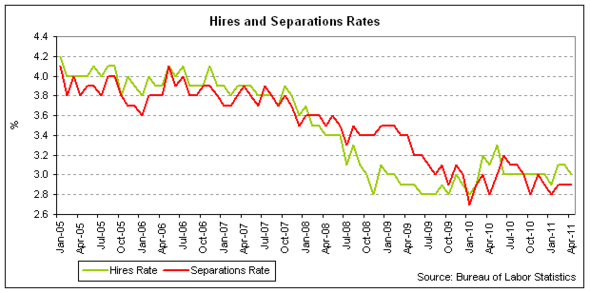 hires separations 2011-04.png