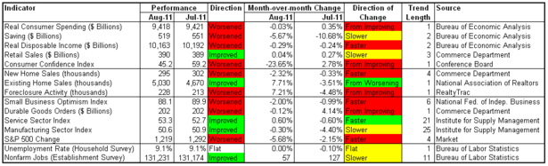 month in review 2011-08 v000.png