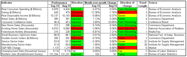 month in review 2011-09.png