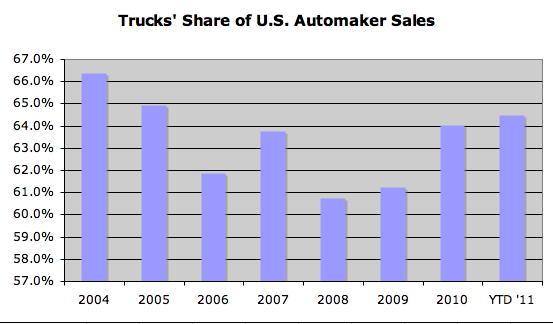 Truck_Sales.png