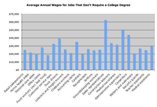 Wages_High_School_Grads_Final.png