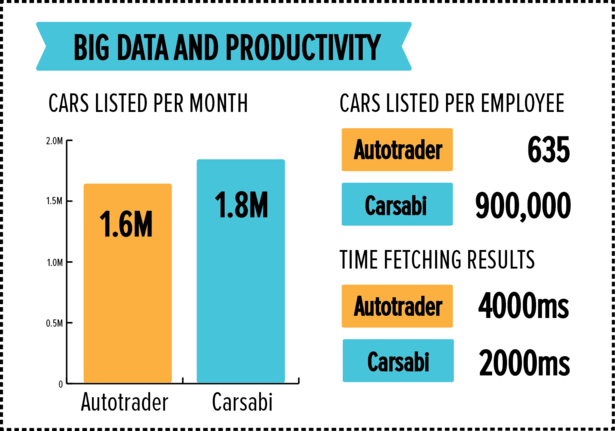 Big Data And Productivity.png