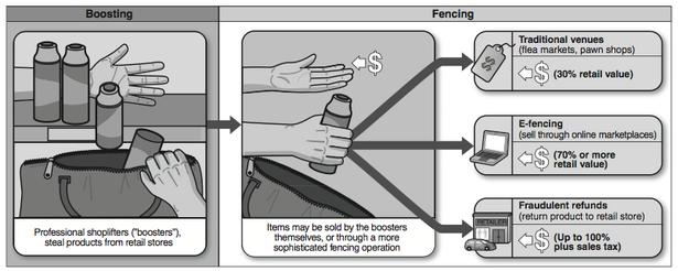 Boosting_Fencing.png