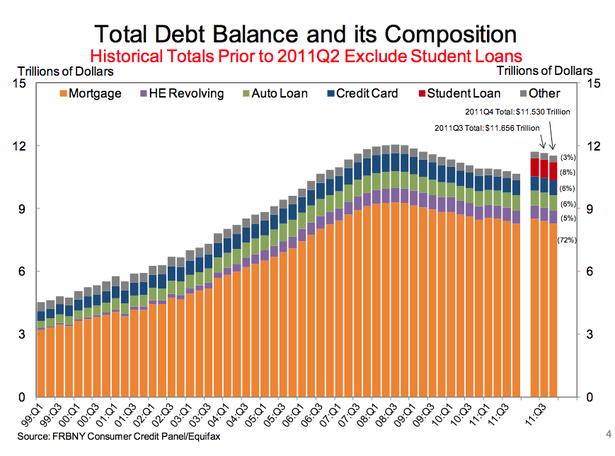 Total_Debt_Makeup.png