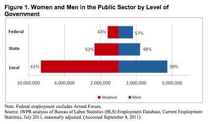 Women_in_gov_employment.png