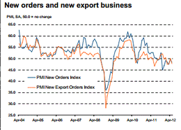 ChinaExportPMI.png
