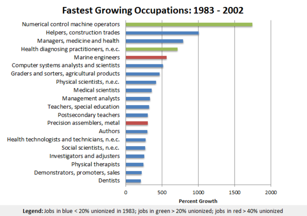 Fast_Growing_Jobs_83_02.PNG